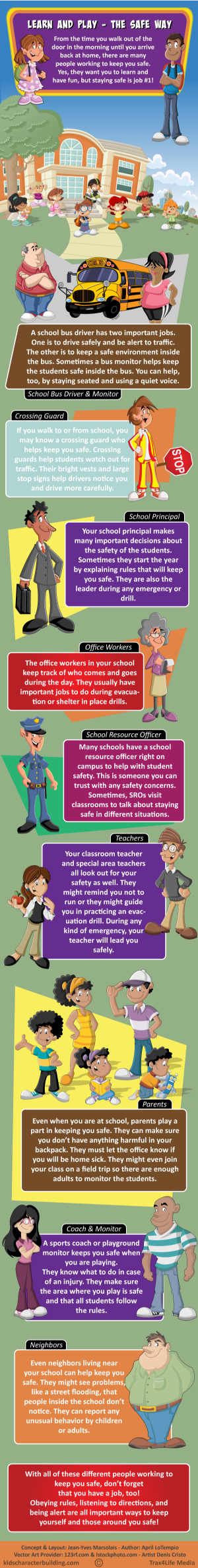 School Safety Roles Worksheets, Poster, PowerPoint and Infographic