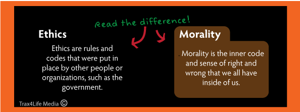 Ethic vs Morality