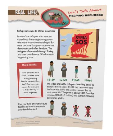 Worksheet on Syrian Refugees